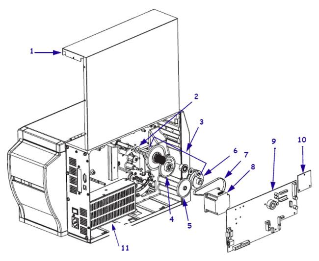 Комплектующие привода и электронные компоненты Zebra S4M