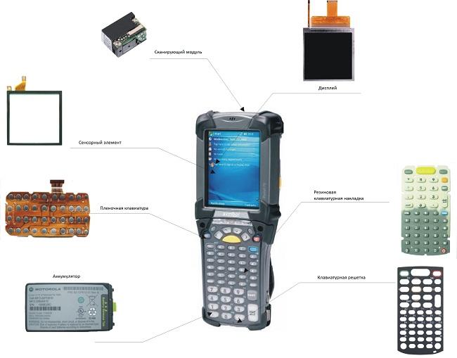 Запчасти, комплектующие, ЗИП, детали, запасные части, Моторола, ТСД, Симбол, Motorola, Symbol, MC3070, MC 3070