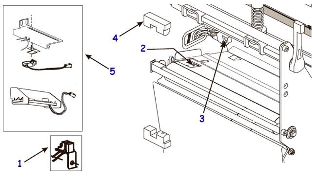 Сенсоры для термопринтера Zebra 105SL