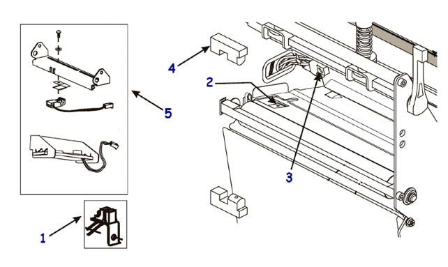Сенсоры для термопринтера Zebra 110XiIII Plus