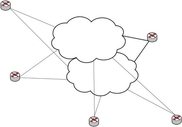 Схема резервирования инфраструктуры VPN