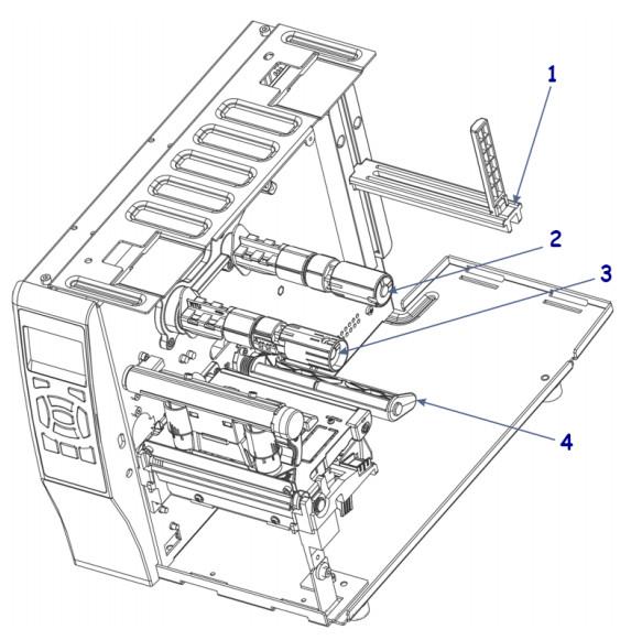 Шпиндели риббона и этикетки, отрывные планки Zebra ZT230