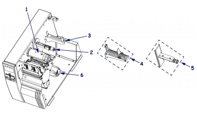 Валы риббона и этикетки для принтера Zebra 110 Xi4