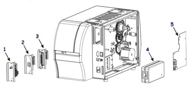 Электронные комплектующие Zebra ZT210