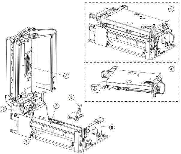 механизм принтера datamax e-class