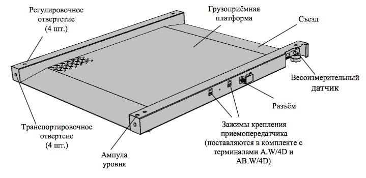 деталировка 4D-LM