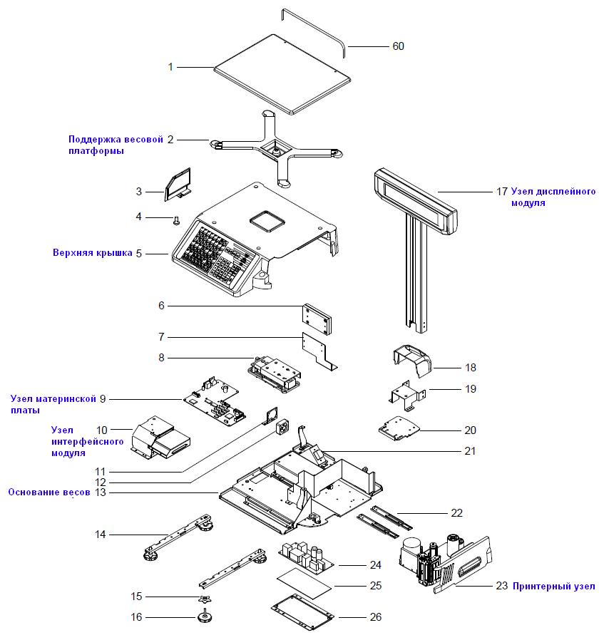 Основные узлы (корпус, весовая крышка, тензодатчик, блок питания, материнская плата, принтер, wifi-модуль, ethernet, ножки, клаиватура, дисплей) весов DIGI SM-300P (Pole, со стойкой). Сборочный чертеж весов Digi SM-300 P.
